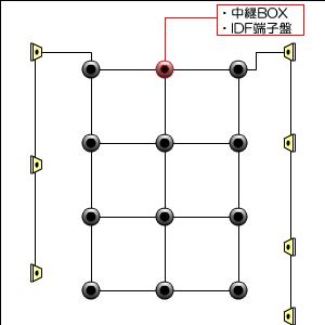 配管の経路 その10